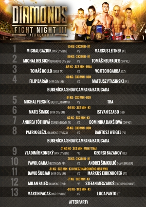 DIAMONDS FIGHT NIGHT 3 - oficiálny program.
